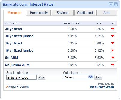 Bankrate widget